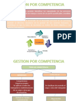 Diapos Evelyn Gestion Por Competencias 1