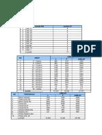 Kelurahan cipedes.pdf