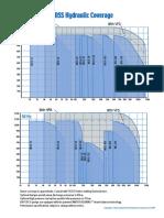 Mss Pump Curves[1]