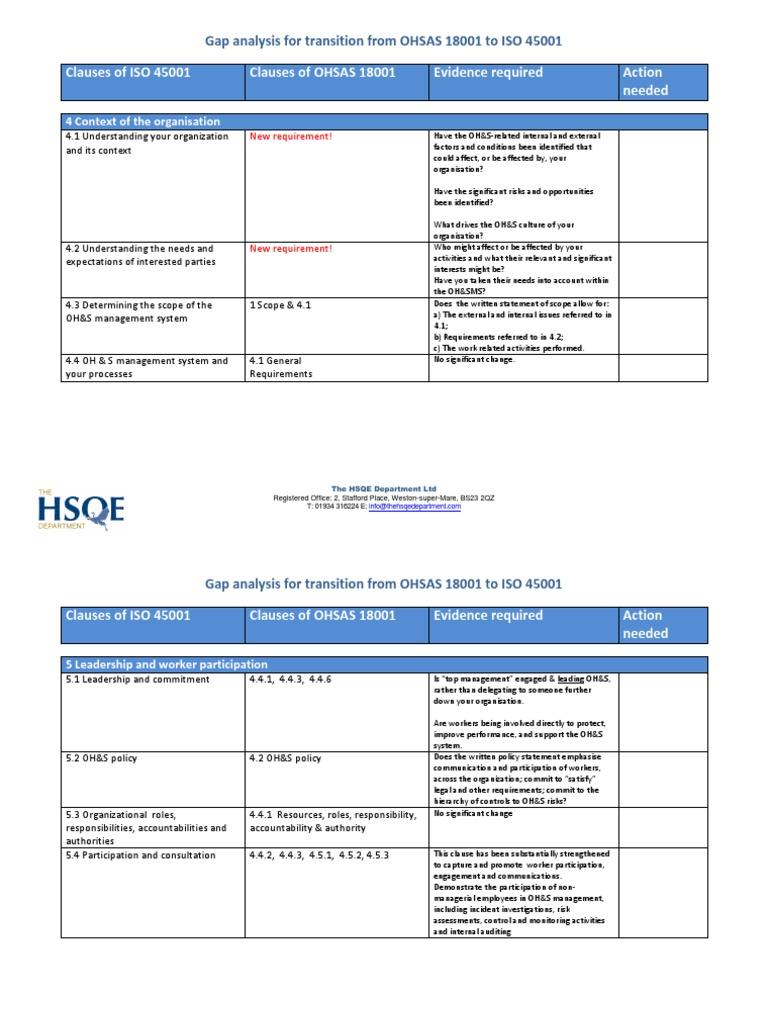 ISO 45001 Gap Analysis Checklist | Audit | Internal Audit