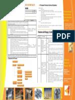 Tratamiento_Revestimiento_Metales.pdf