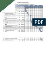 Cronograma Del Proyecto de Software