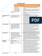 Competencies and Sample Interview Questions Ver 3.13.13
