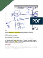 7. Logistics (MM) Enterprise Structure