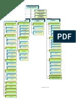 organigrama mineco.pdf