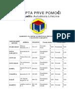 SKRIPTA-PRVE-POMOCI-PITANJA.pdf