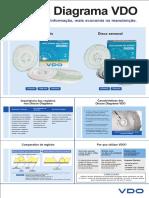 Cartaz de Disco Diagrama VDO