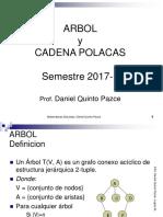 Arboles y Cadenas