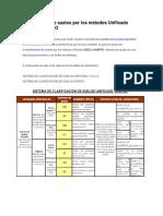 Clasificación de Suelos Por Los Métodos Unificado SUCS y AASHTO