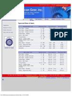 Types & Size range of gears