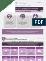 Infografia 1. Importancia de La Contabilidad en La Empresa