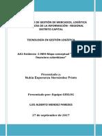 2- Actividad 1 Mapa Conceptual El Sistema Financiero en Colombia