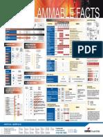 MTL_Flam Facts poster.pdf
