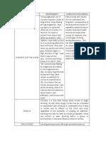 UpdatedNarrative-discussionimplicationsCha
