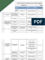 Objetivos y Metas Del SG-SSTA