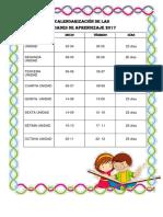 Calendarización Por Bimestres
