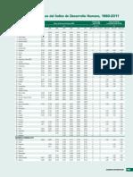 HDR_2011_ES_Table2.pdf