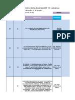 Sesion Ordinaria 04.10.17 (1)