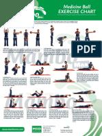Mambo Medicine Ball Exercise Chart