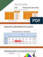 CLIMA-EXTREMO-DE-OLEAJE.pptx