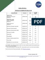 Geotextil No Tejido PP TDM GT 150 (Clase 3)
