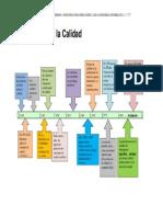 lineadeltiempo-historiadelacalidad-150101132529-conversion-gate02.pdf