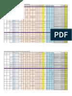 Anexo D-02 Plan Mejoramiento 2015