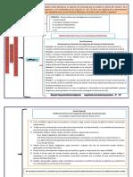 Cuadro Reglamento de la ley de PEMEX