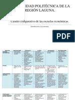 cuadrocomparativodelasescuelaseconmicas-140526203839-phpapp01