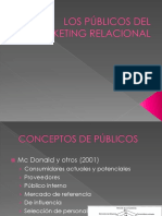 Publicos Del Marketing Relacional