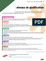 Diplome Niveau Qualification