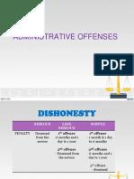 Short-Presentation-Dishonesty.pptx