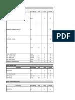 M101 Parametrisation