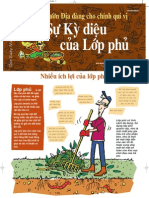 Vietnamese - Easy Guide to Mulching and the Marvel of Mulch, New South Wales Australia
