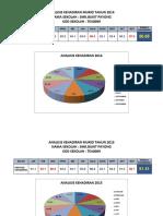 Analisis Kehadiran Murid Tahun 2014 Dan 2015docx (1)