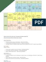 Programação Seminario PPG-Fil UFSCar 2010