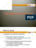 Typologies de Production