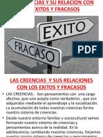Las Creencias y Su Relacion Con Los Exitos64to Iiibim2015