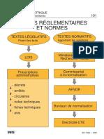 Recap normes.pdf