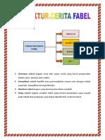 Struktur Fabel