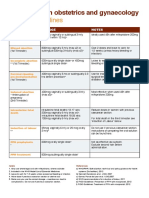 Dosage Guidelines