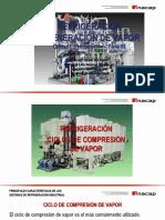 Refrigeración y Generación de Vapor 02 2017 Ciclo de Compresion