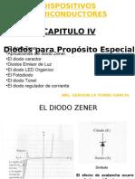 Dispositivos Semi Conduct Ores CAP IV