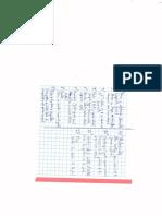 indicaciones Rosendo.pdf