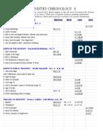 IX_Chronology.pdf