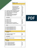 Lista de Componentes Renaul y Ford
