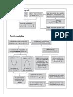 Ecuacion y Funcion Cuadratica