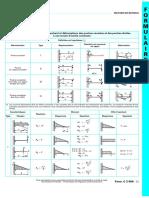 Formulaire_RDM_Poutres