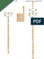 Diagrama de Procesos y Operaciones