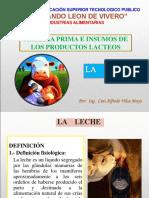 Características de La Leche